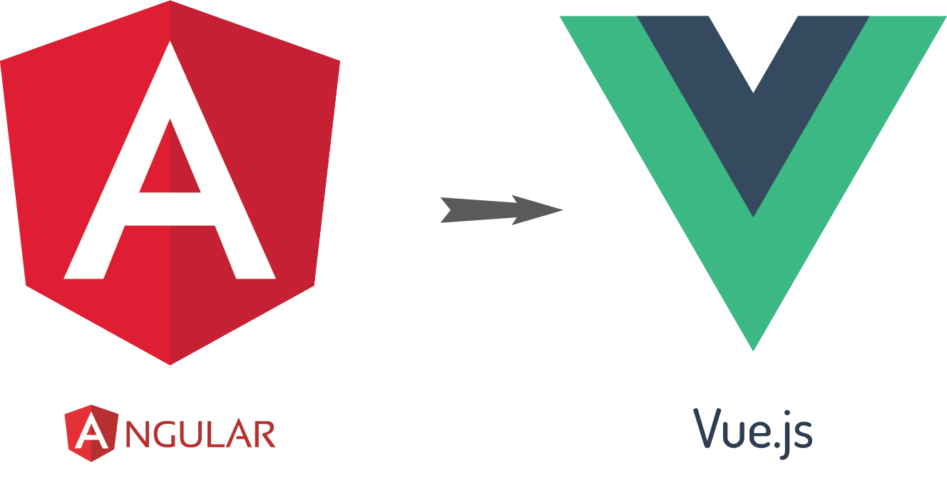 Why A Business Should Use Frontend Technologies Like Angular, Vue js etc.