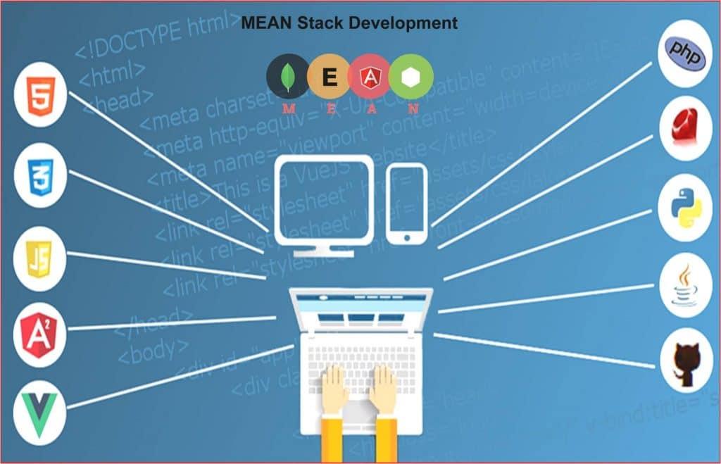 MEAN Stack Developer Company in Texas