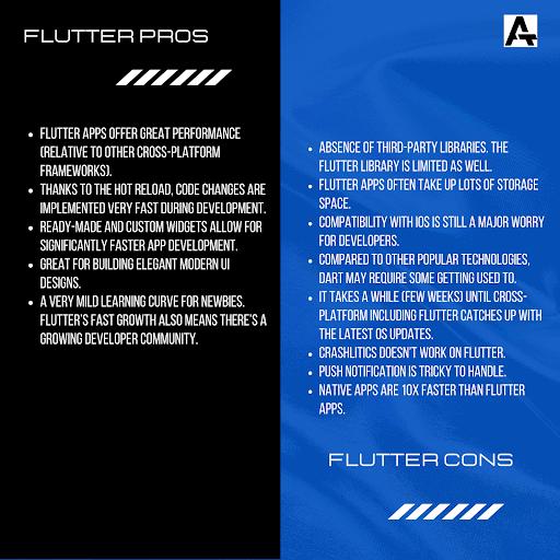 Flutter Pros