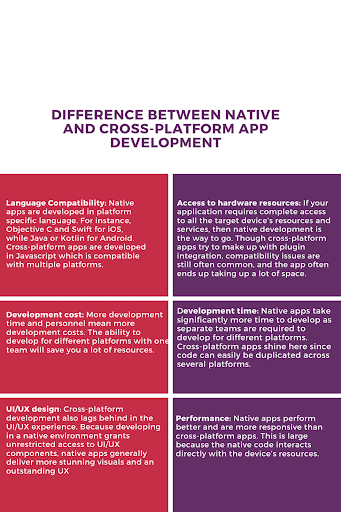 Native and cross diff